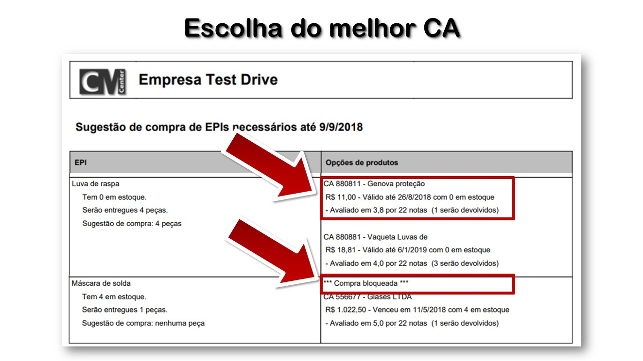 2ec2a7d9b9c8b 16 - Escolha do melhor CA