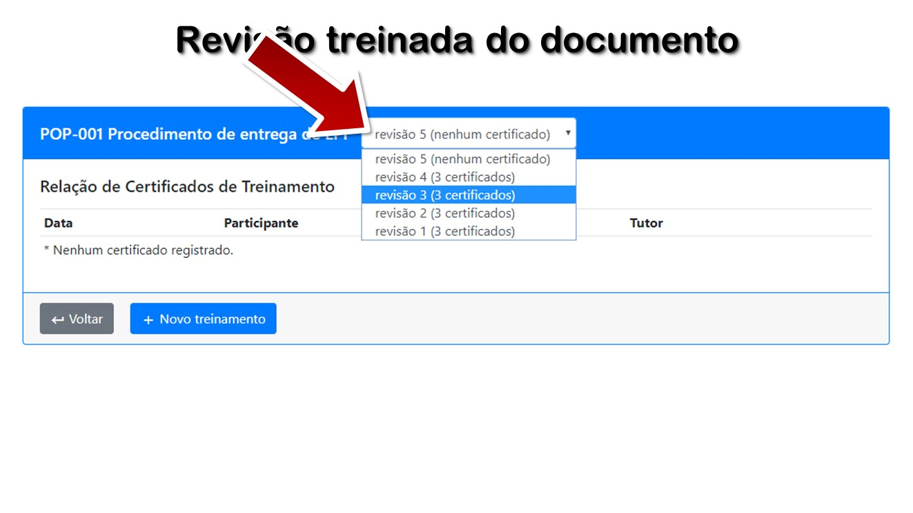 Revisão treinada do documento