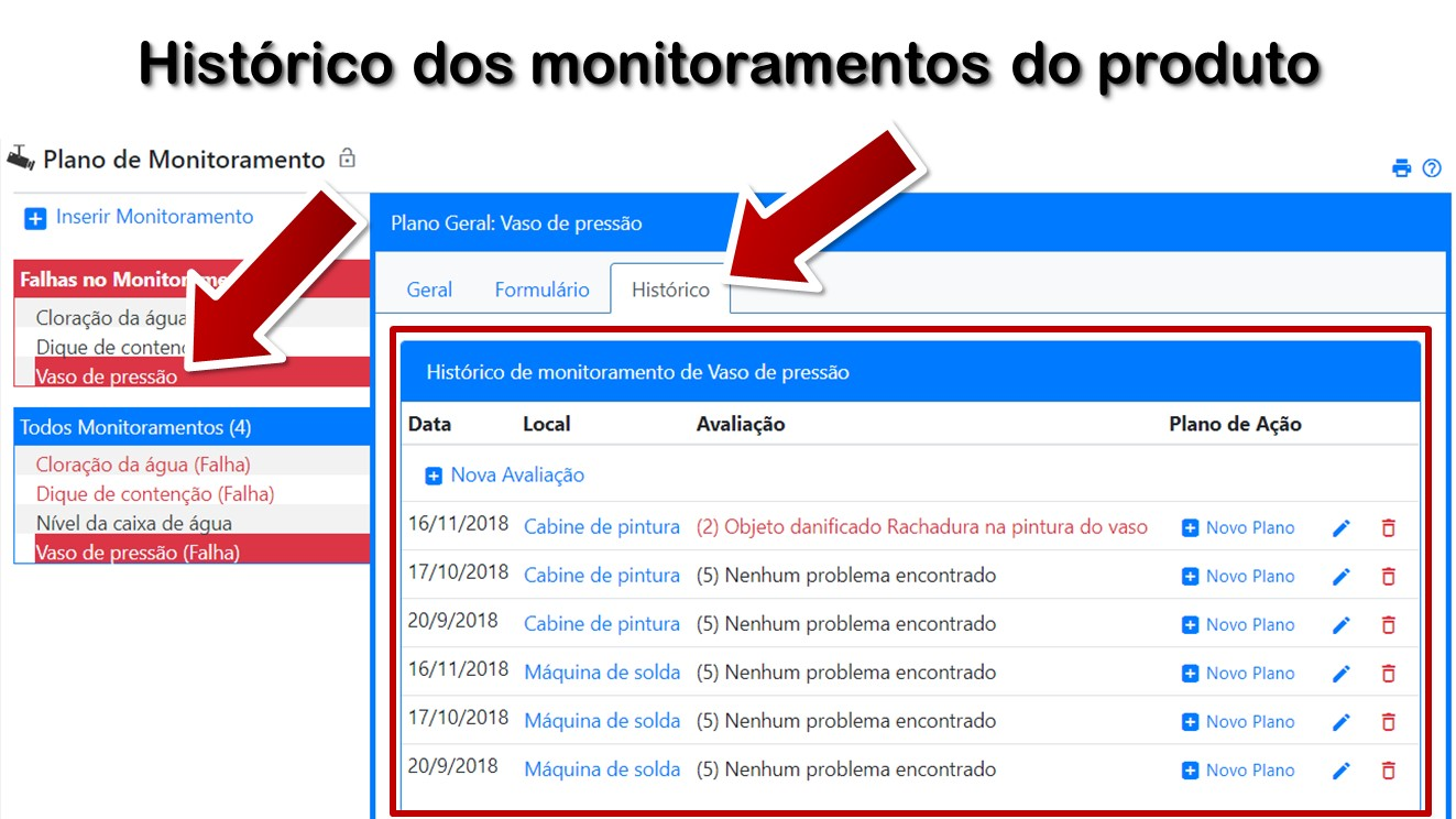 Histórico dos monitoramentos do item