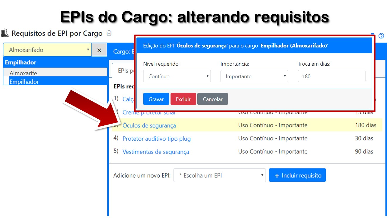 EPIs do Cargo: alterando requisitos